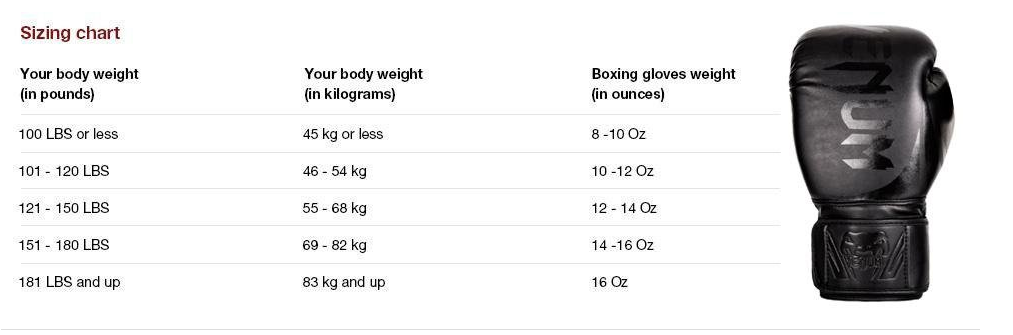 Sizing Venum boxing gloves